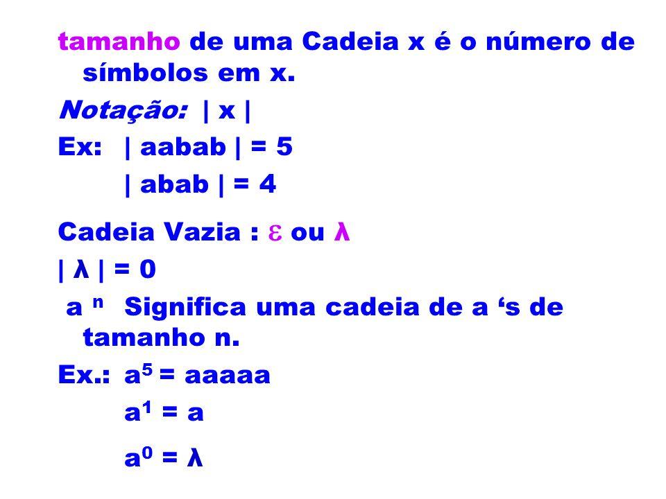 tamanho de uma Cadeia x é o número de símbolos em x.