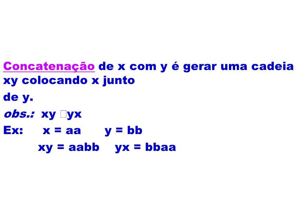 Concatenação de x com y é gerar uma cadeia xy colocando x junto