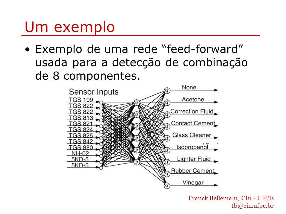Um exemplo Exemplo de uma rede feed-forward usada para a detecção de combinação de 8 componentes.
