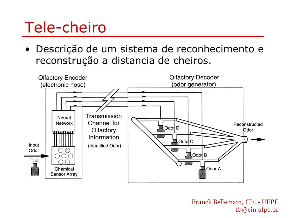Tele-cheiro Descrição de um sistema de reconhecimento e reconstrução a distancia de cheiros. Franck Bellemain, CIn - UFPE.