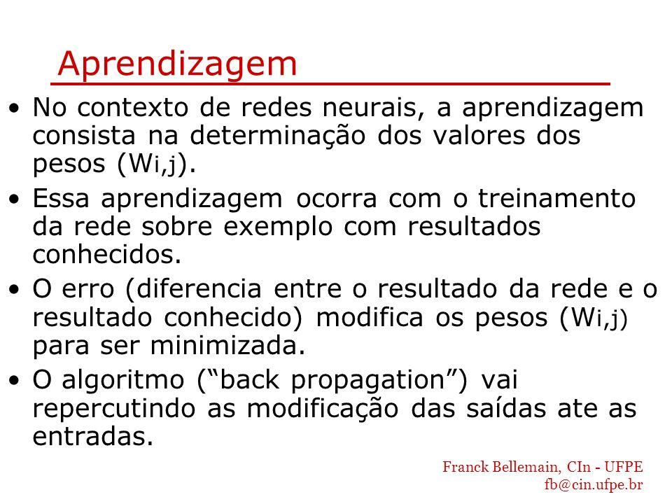Aprendizagem No contexto de redes neurais, a aprendizagem consista na determinação dos valores dos pesos (Wi,j).