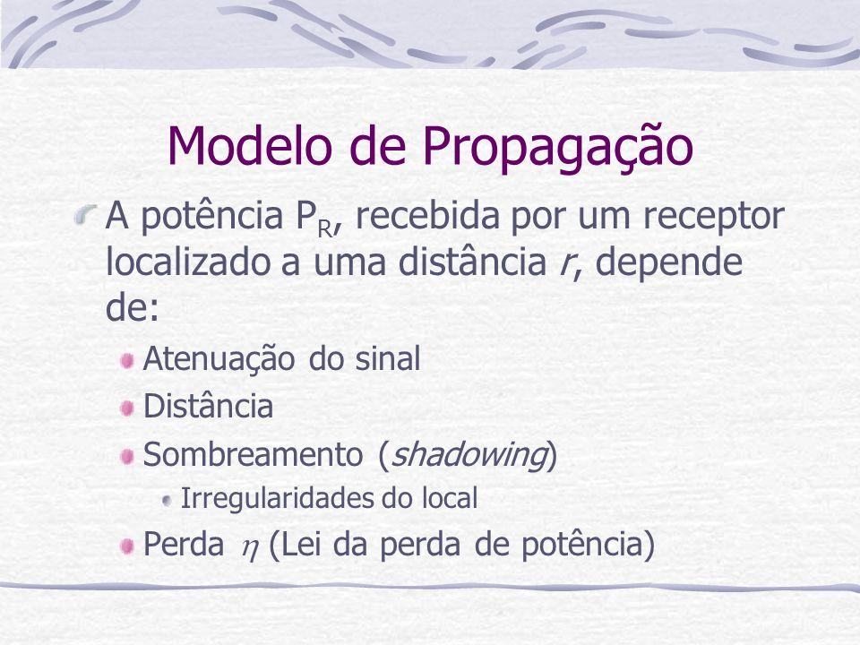 Modelo de Propagação A potência PR, recebida por um receptor localizado a uma distância r, depende de: