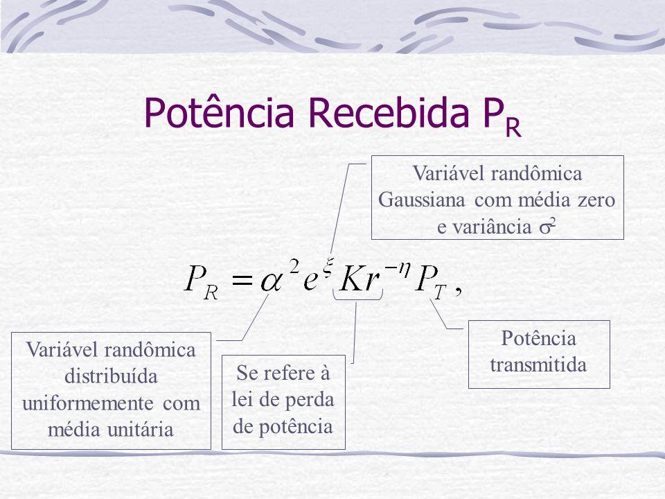 Potência Recebida PR Variável randômica Gaussiana com média zero e variância 2. Potência transmitida.