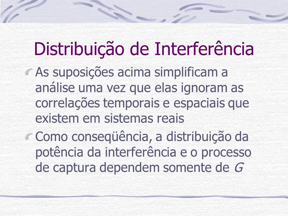 Distribuição de Interferência
