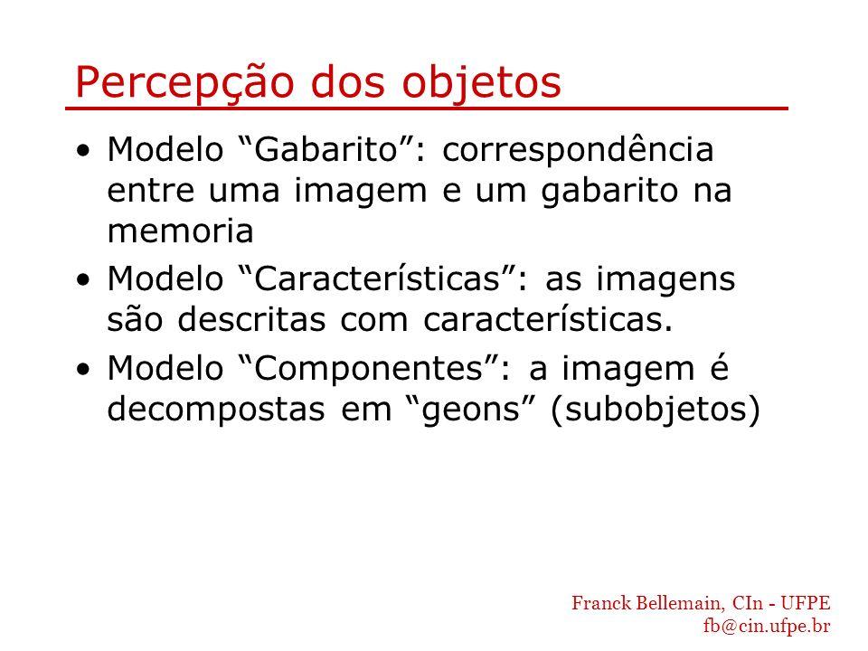 Percepção dos objetos Modelo Gabarito : correspondência entre uma imagem e um gabarito na memoria.