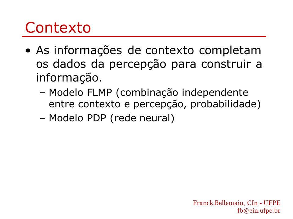 Contexto As informações de contexto completam os dados da percepção para construir a informação.