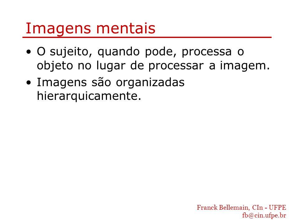 Imagens mentais O sujeito, quando pode, processa o objeto no lugar de processar a imagem. Imagens são organizadas hierarquicamente.