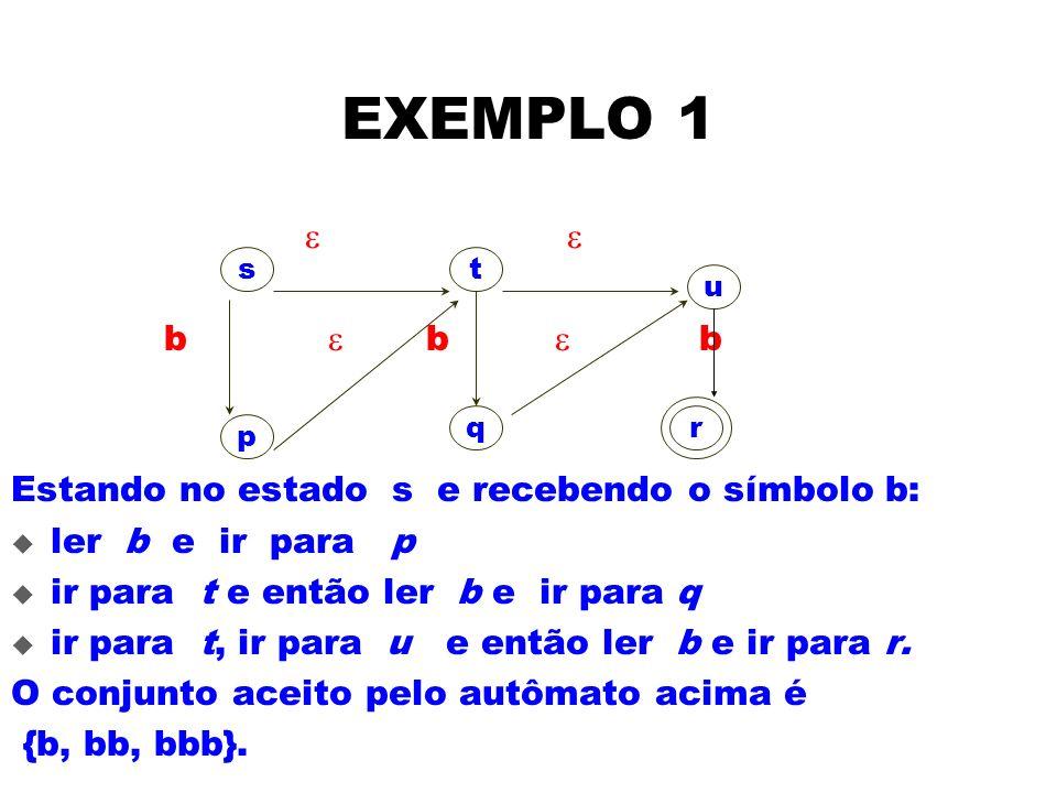 EXEMPLO 1 e e b e b e b Estando no estado s e recebendo o símbolo b: