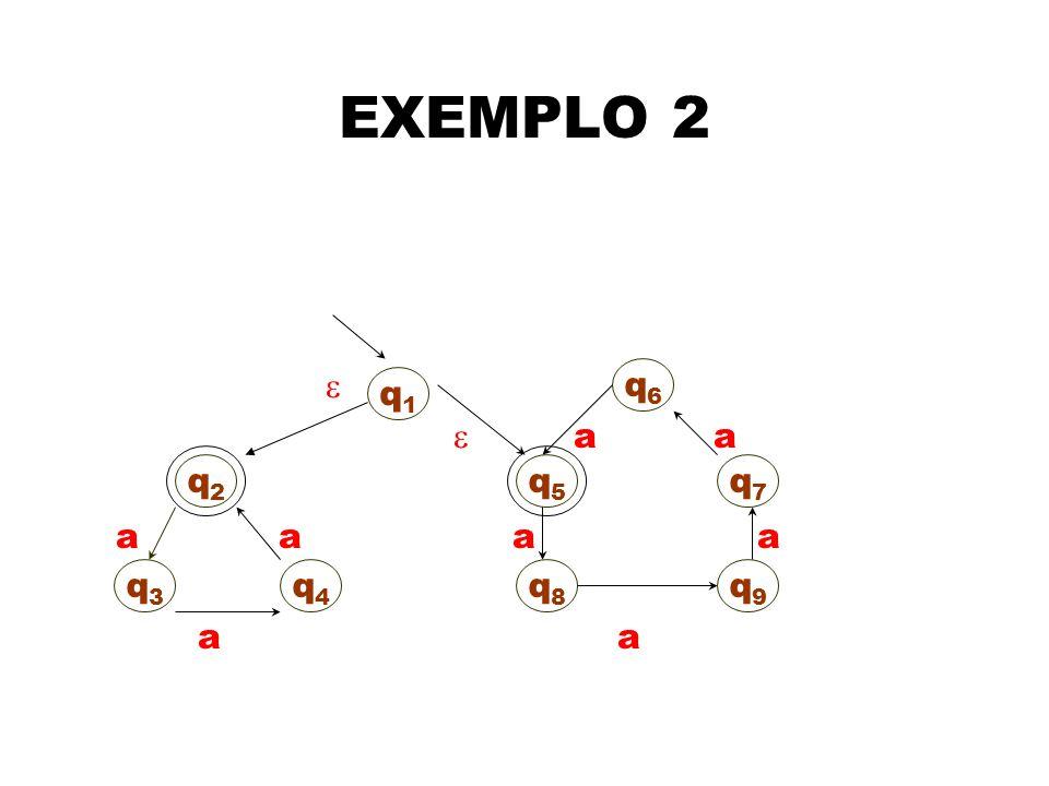 EXEMPLO 2 e. e a a. a a a a. a a.
