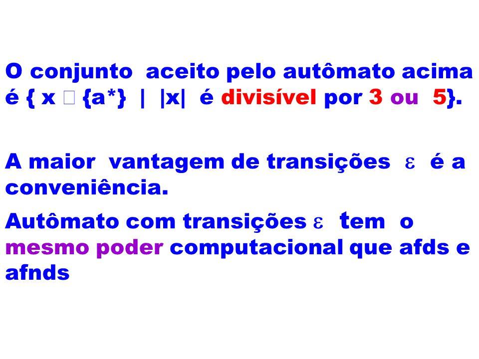 O conjunto aceito pelo autômato acima é { x Î {a