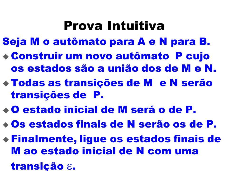 Prova Intuitiva Seja M o autômato para A e N para B.
