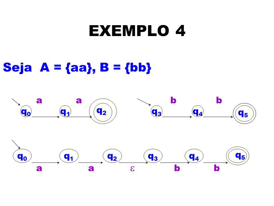 EXEMPLO 4 Seja A = {aa}, B = {bb} a a b b a a e b b q2 q0 q1 q3 q4 q5