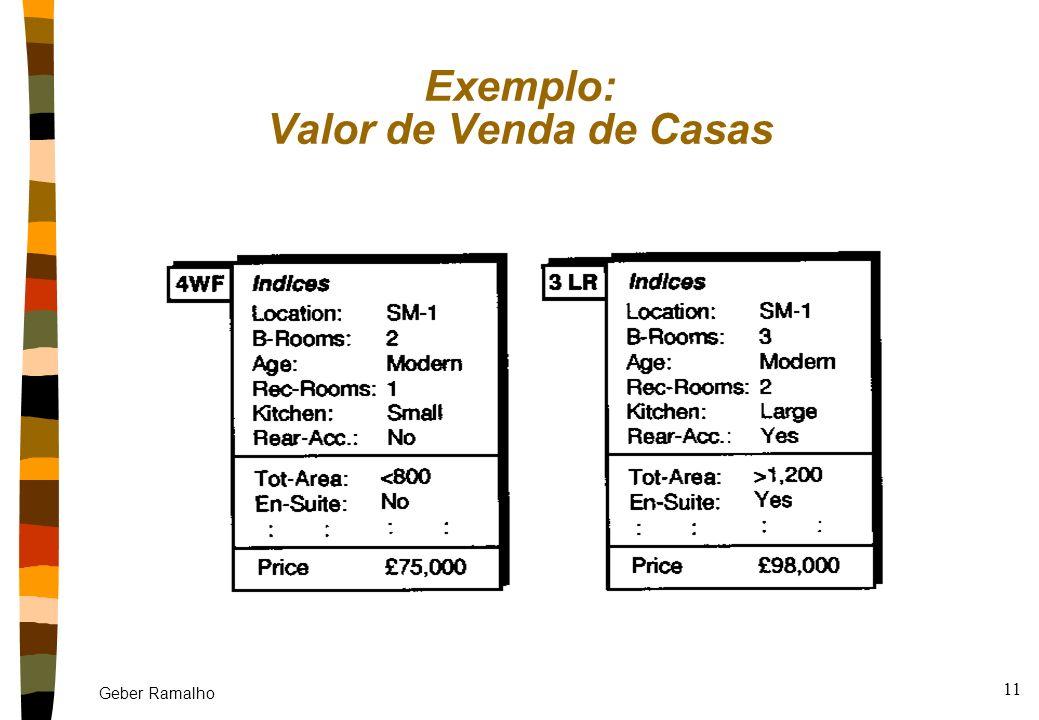 Exemplo: Valor de Venda de Casas