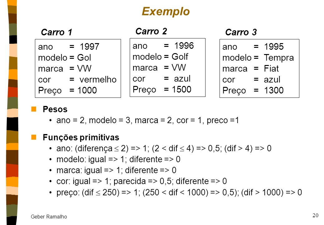 Exemplo Carro 1 Carro 2 Carro 3 ano = 1997 modelo = Gol marca = VW