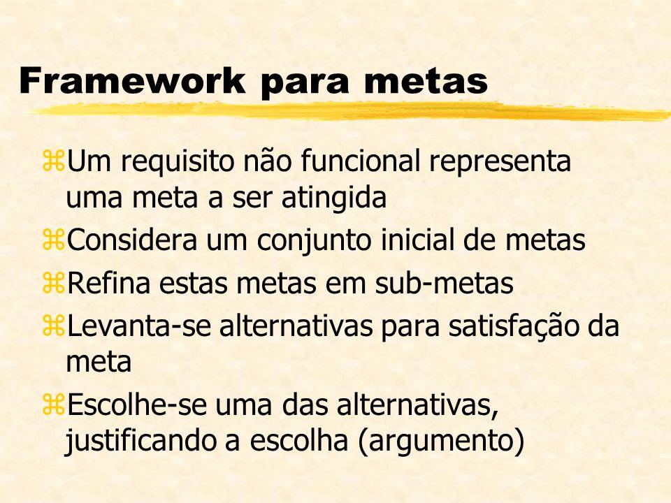 Framework para metas Um requisito não funcional representa uma meta a ser atingida. Considera um conjunto inicial de metas.