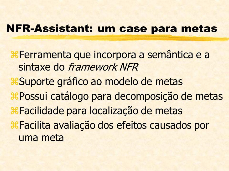 NFR-Assistant: um case para metas
