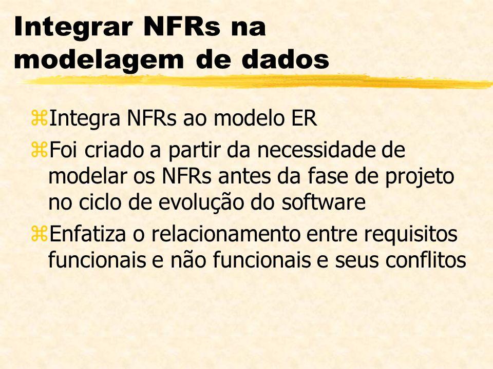 Integrar NFRs na modelagem de dados