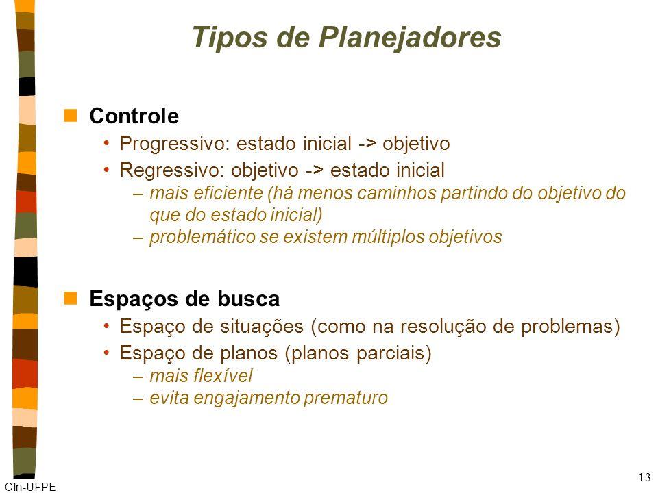Tipos de Planejadores Controle Espaços de busca