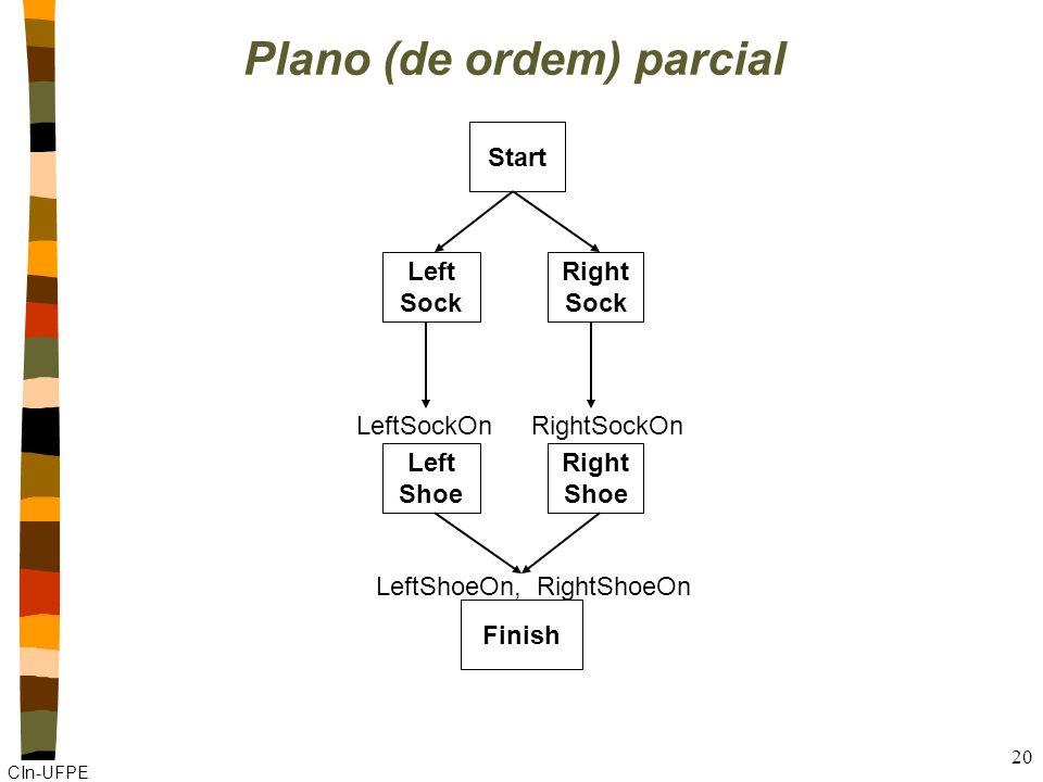 Plano (de ordem) parcial