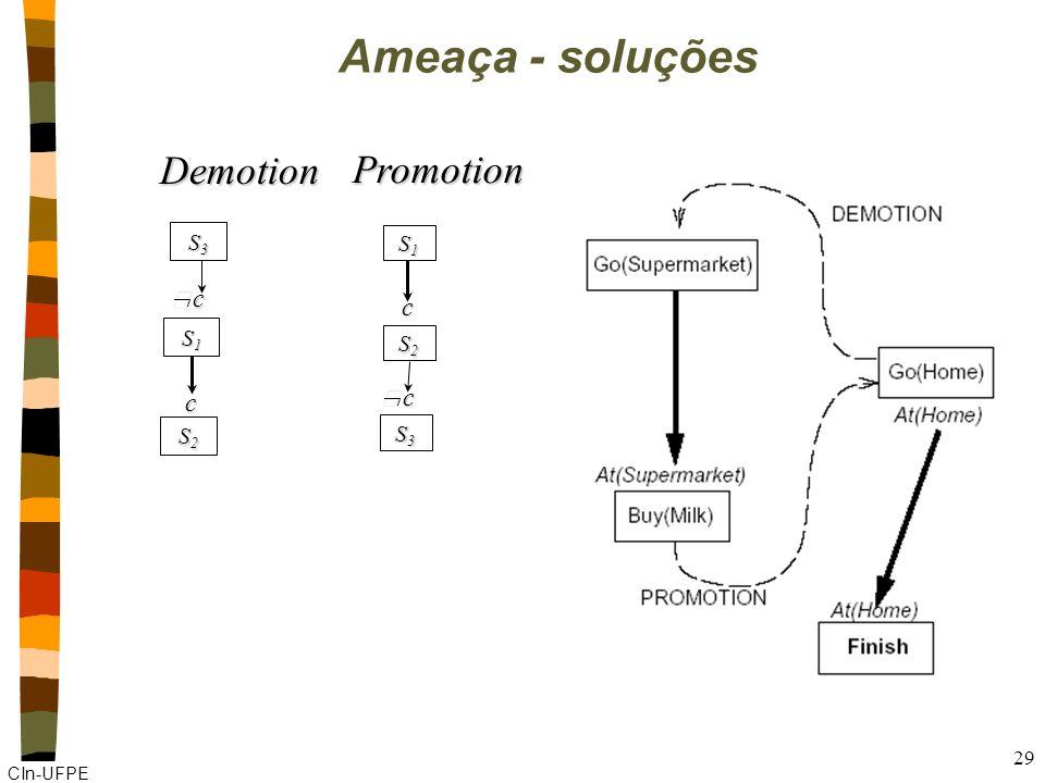 Ameaça - soluções Demotion Promotion S3 S1 Ø c c S1 S2 c Ø c S2 S3