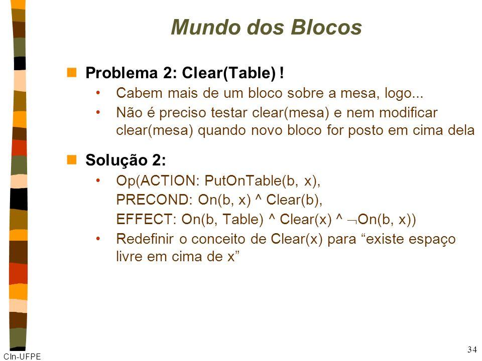 Mundo dos Blocos Problema 2: Clear(Table) ! Solução 2: