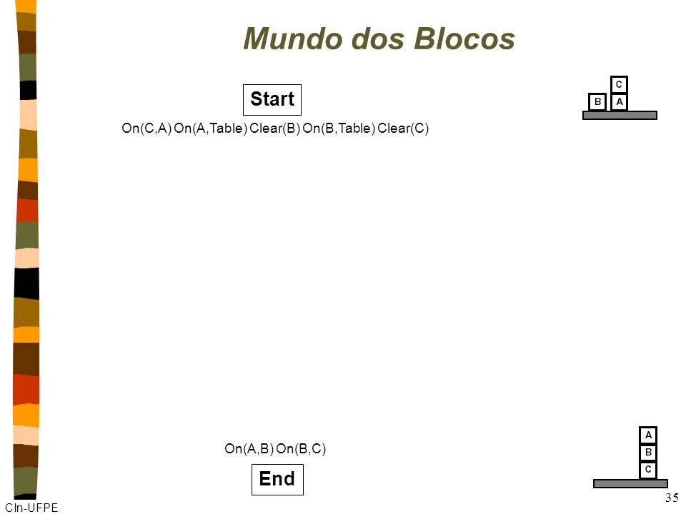 Mundo dos Blocos Start End