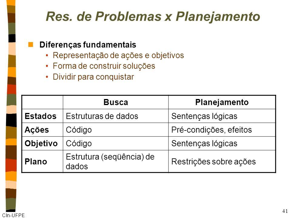 Res. de Problemas x Planejamento