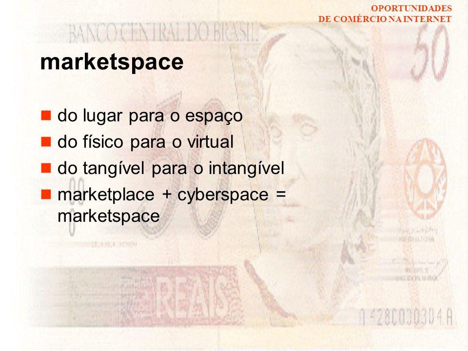 marketspace do lugar para o espaço do físico para o virtual