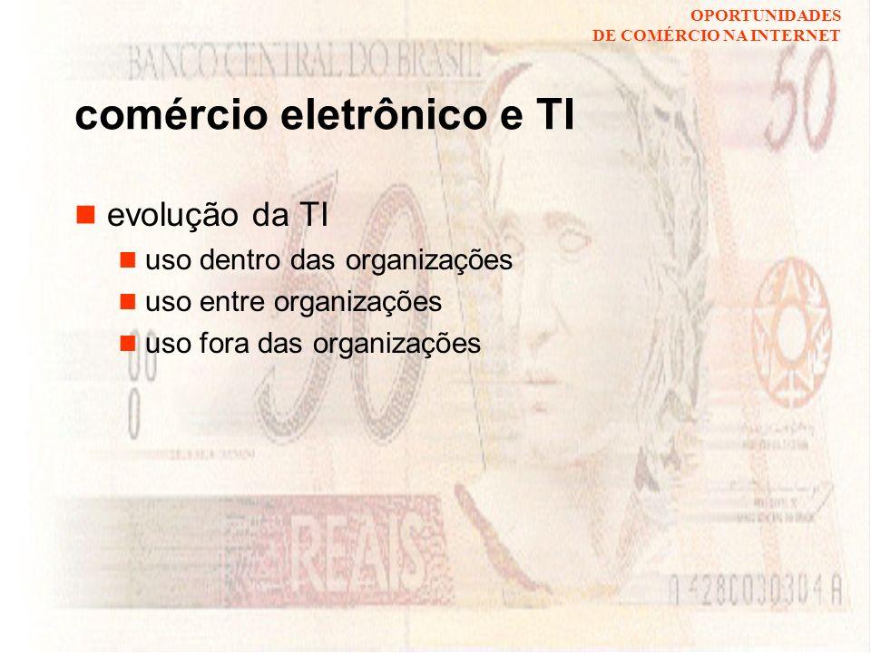 comércio eletrônico e TI