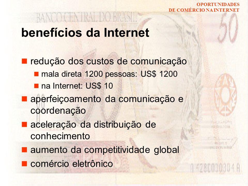 benefícios da Internet