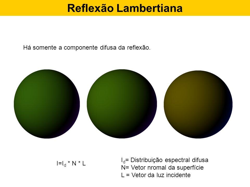 Reflexão Lambertiana Há somente a componente difusa da reflexão.
