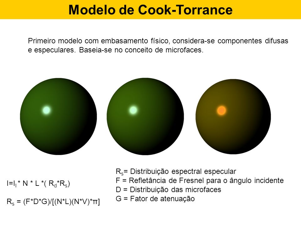 Modelo de Cook-Torrance
