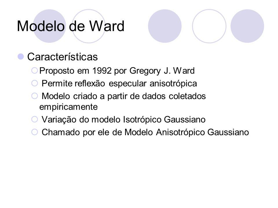 Modelo de Ward Características Proposto em 1992 por Gregory J. Ward