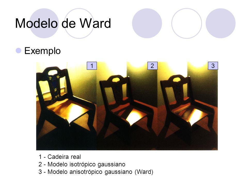 Modelo de Ward Exemplo. 1. 2. 3.