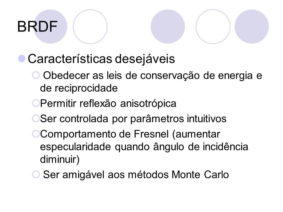 BRDF Características desejáveis