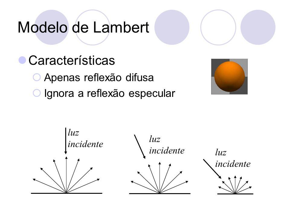 Modelo de Lambert Características Apenas reflexão difusa