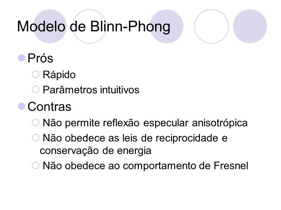 Modelo de Blinn-Phong Prós Contras Rápido Parâmetros intuitivos