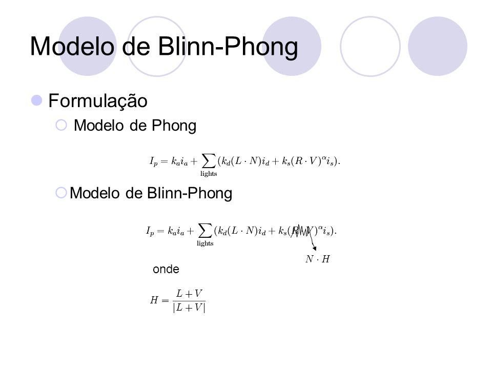 Modelo de Blinn-Phong Formulação Modelo de Phong Modelo de Blinn-Phong
