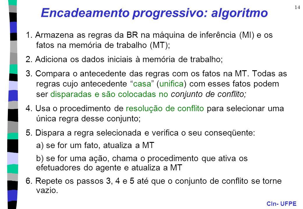 Encadeamento progressivo: algoritmo