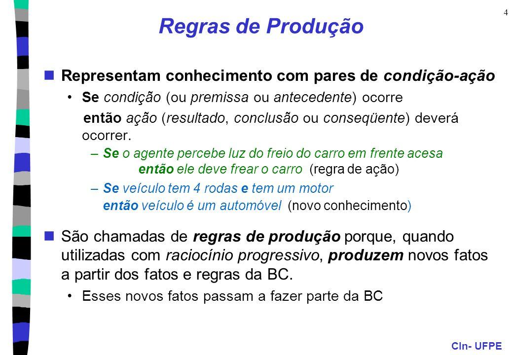 Regras de Produção Representam conhecimento com pares de condição-ação