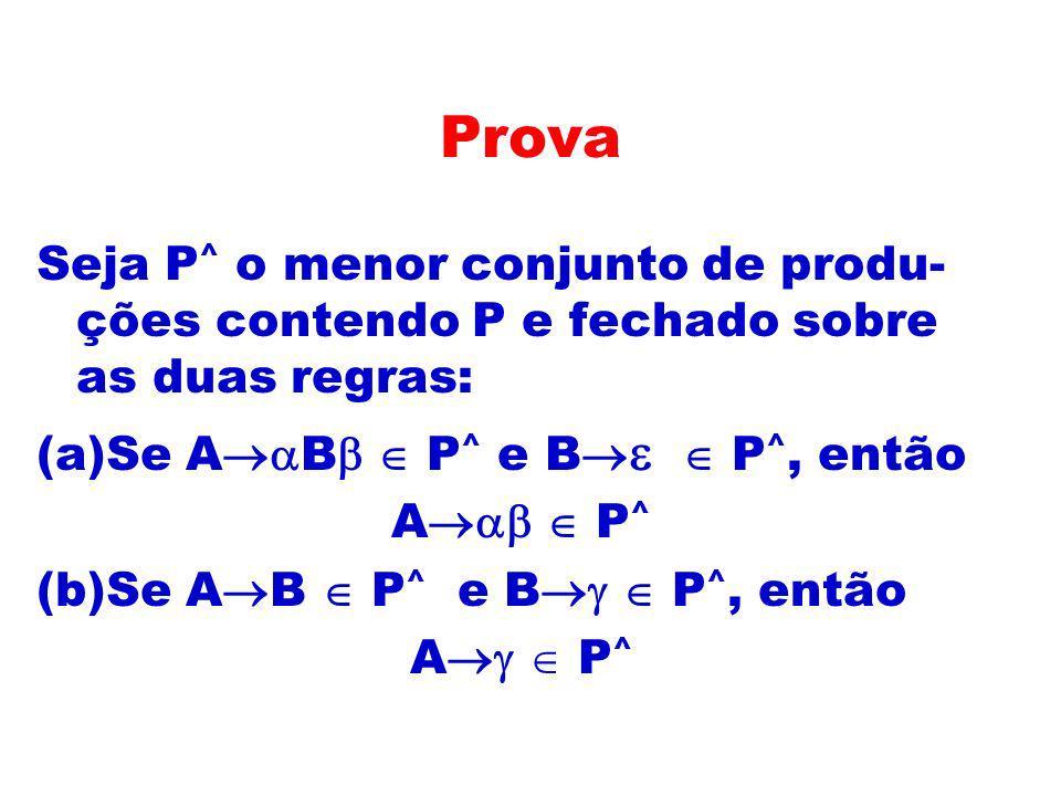 Prova Seja P^ o menor conjunto de produ-ções contendo P e fechado sobre as duas regras: (a)Se AB  P^ e B  P^, então.