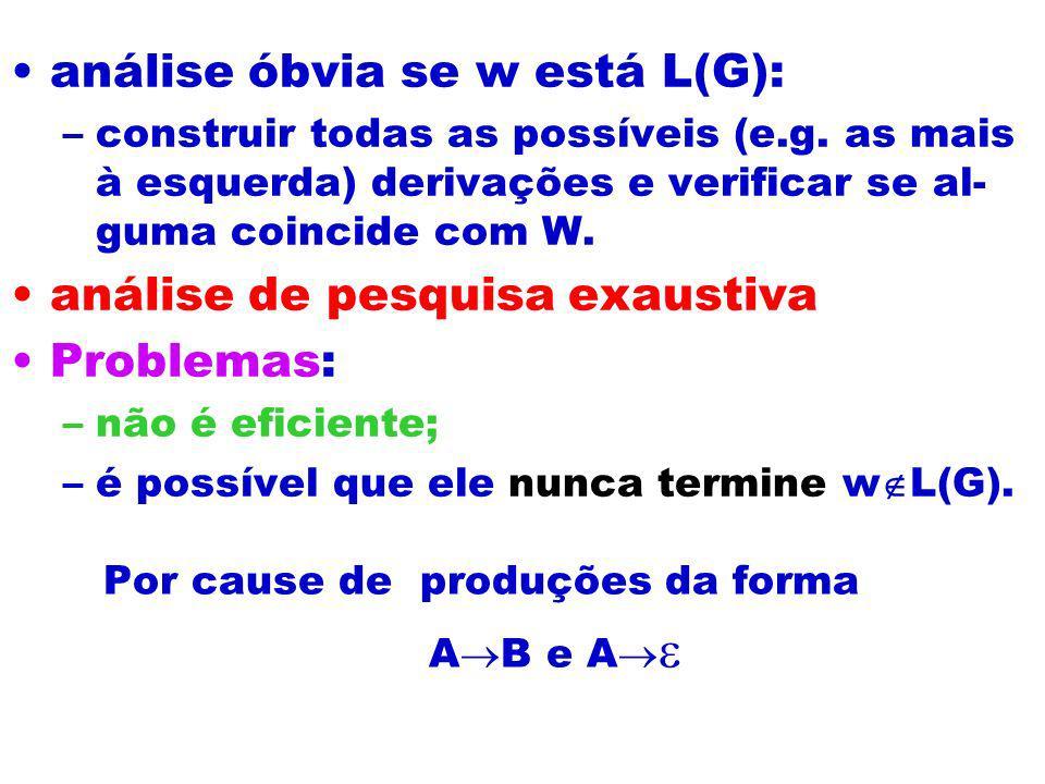 análise óbvia se w está L(G):
