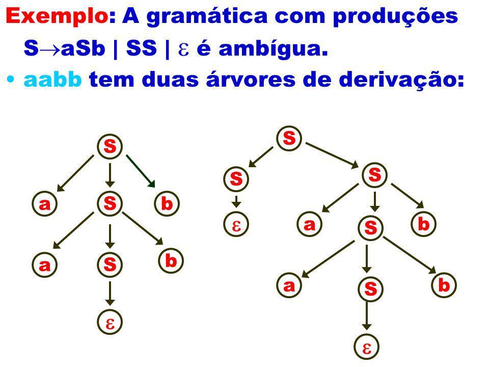 Exemplo: A gramática com produções SaSb | SS |  é ambígua.