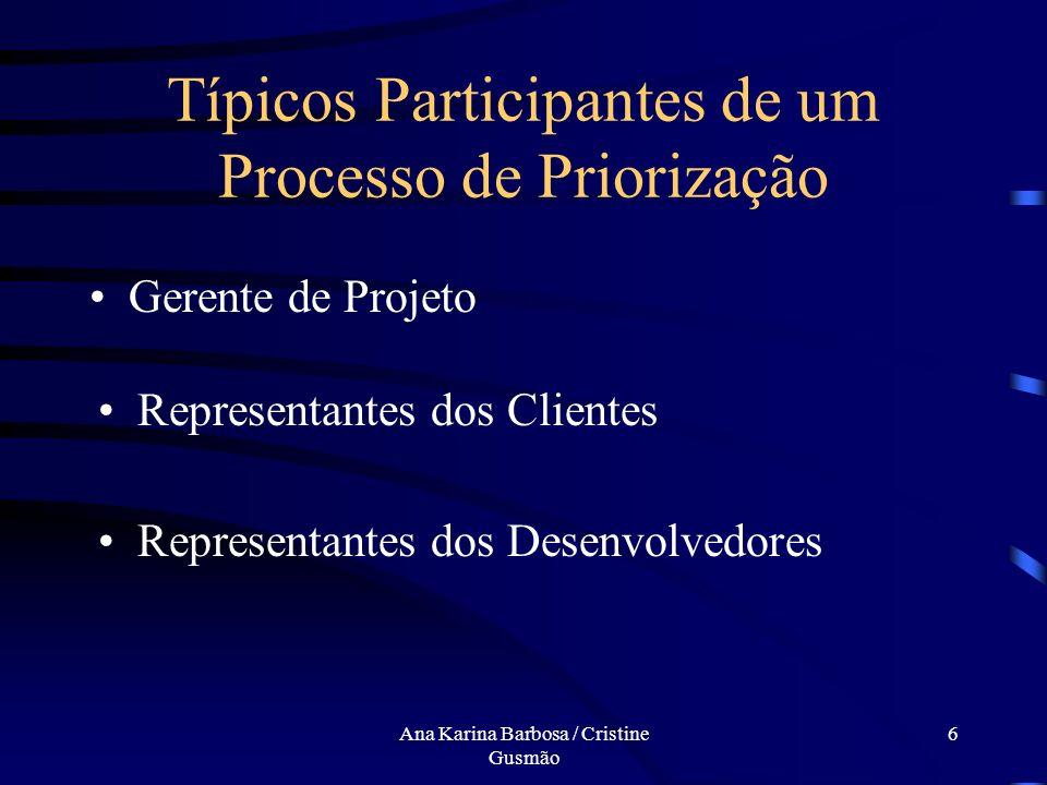 Típicos Participantes de um Processo de Priorização