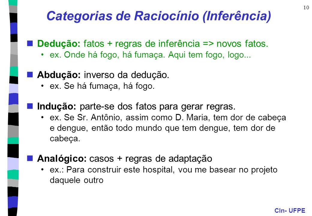 Categorias de Raciocínio (Inferência)