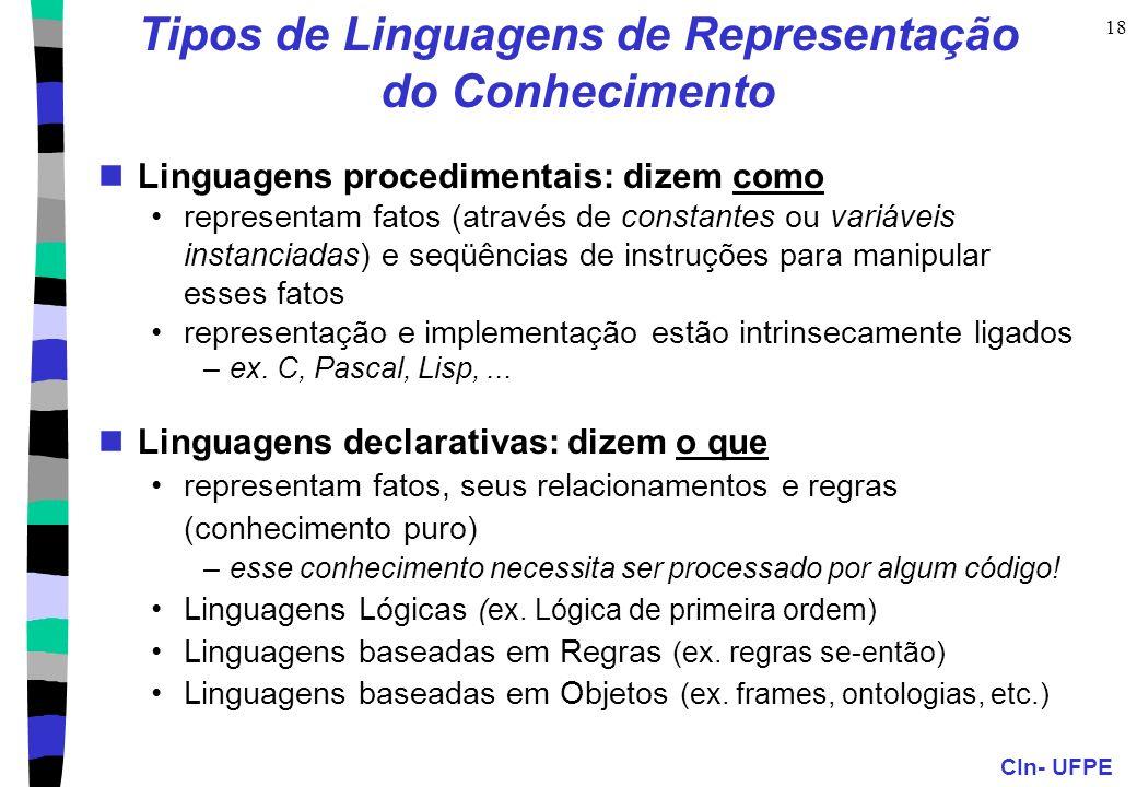 Tipos de Linguagens de Representação do Conhecimento