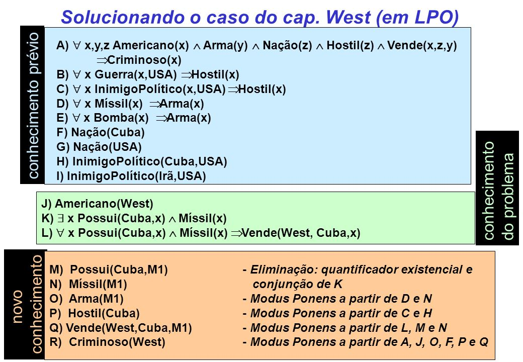 Solucionando o caso do cap. West (em LPO)