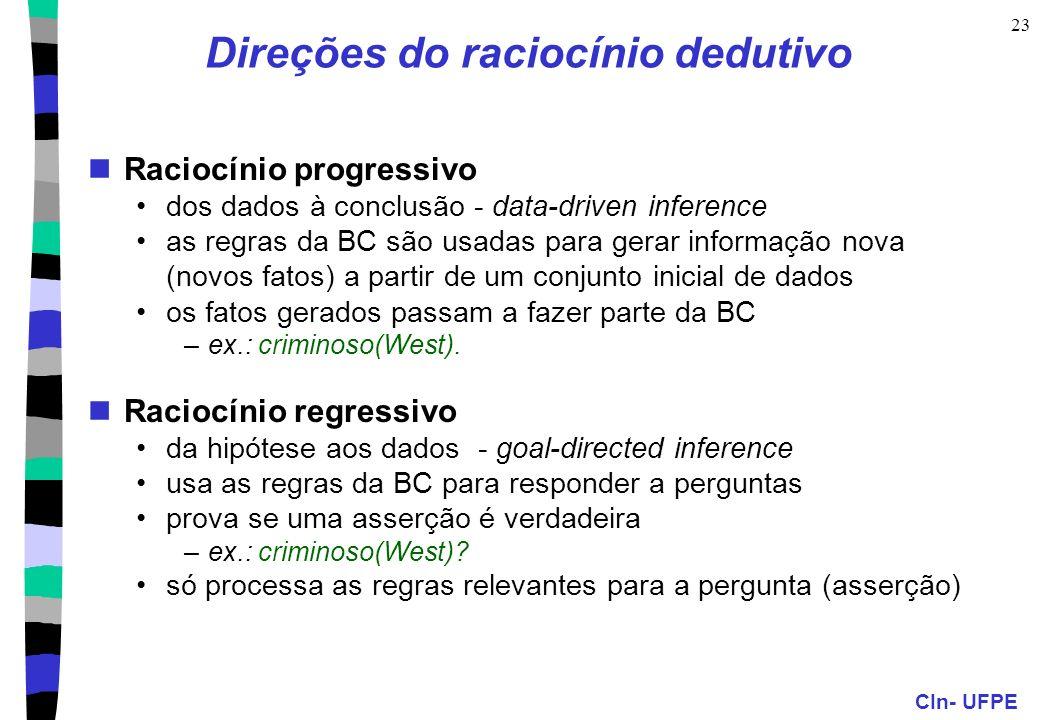 Direções do raciocínio dedutivo