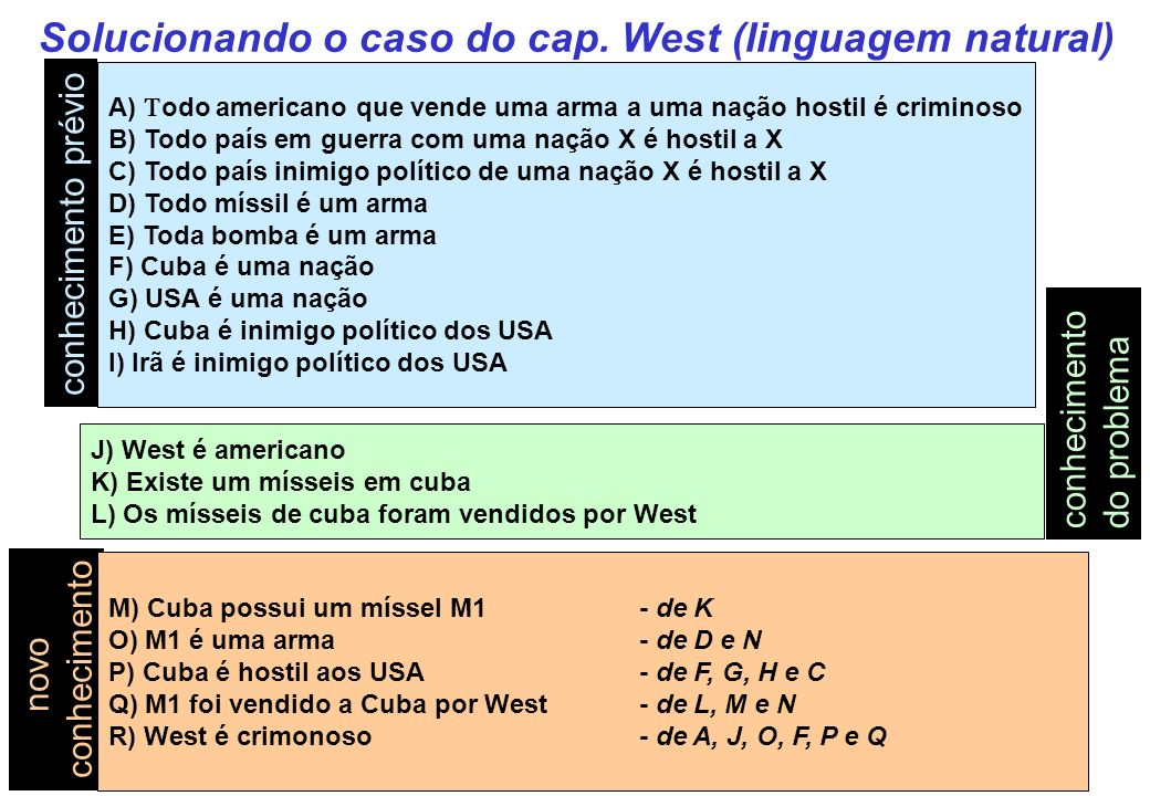 Solucionando o caso do cap. West (linguagem natural)