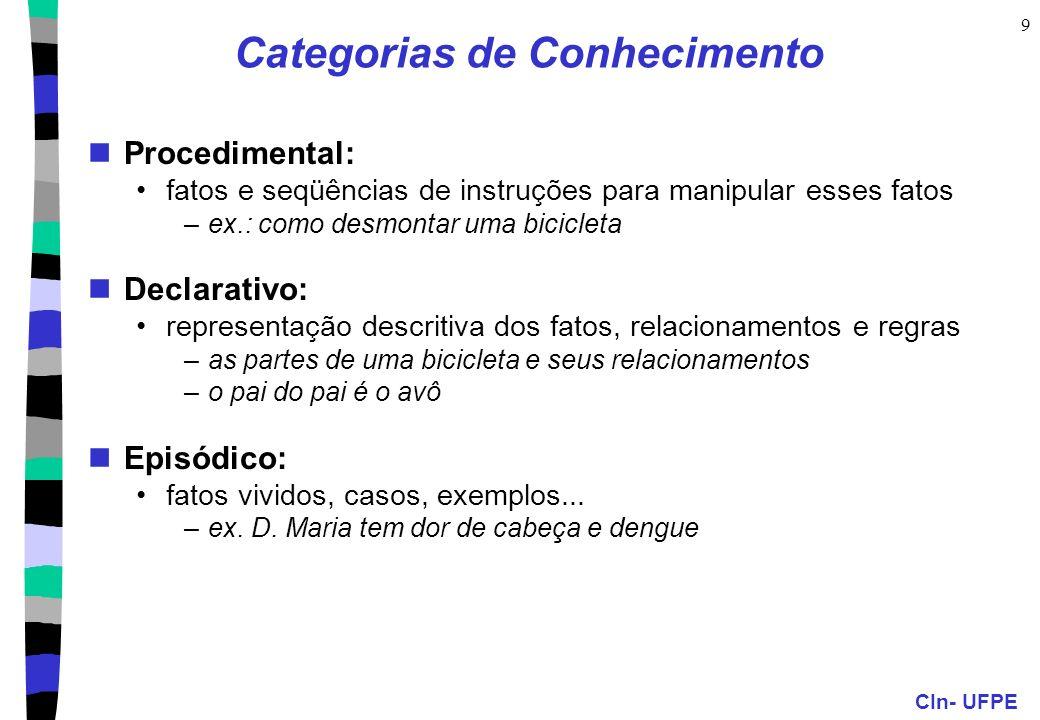 Categorias de Conhecimento